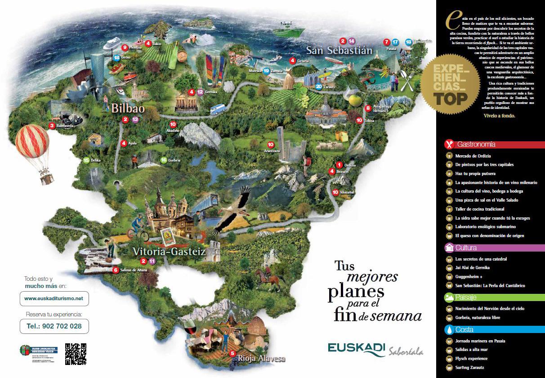 Desarrollo Del Sistema Experiencial Turistico Del Pais Vasco Thr